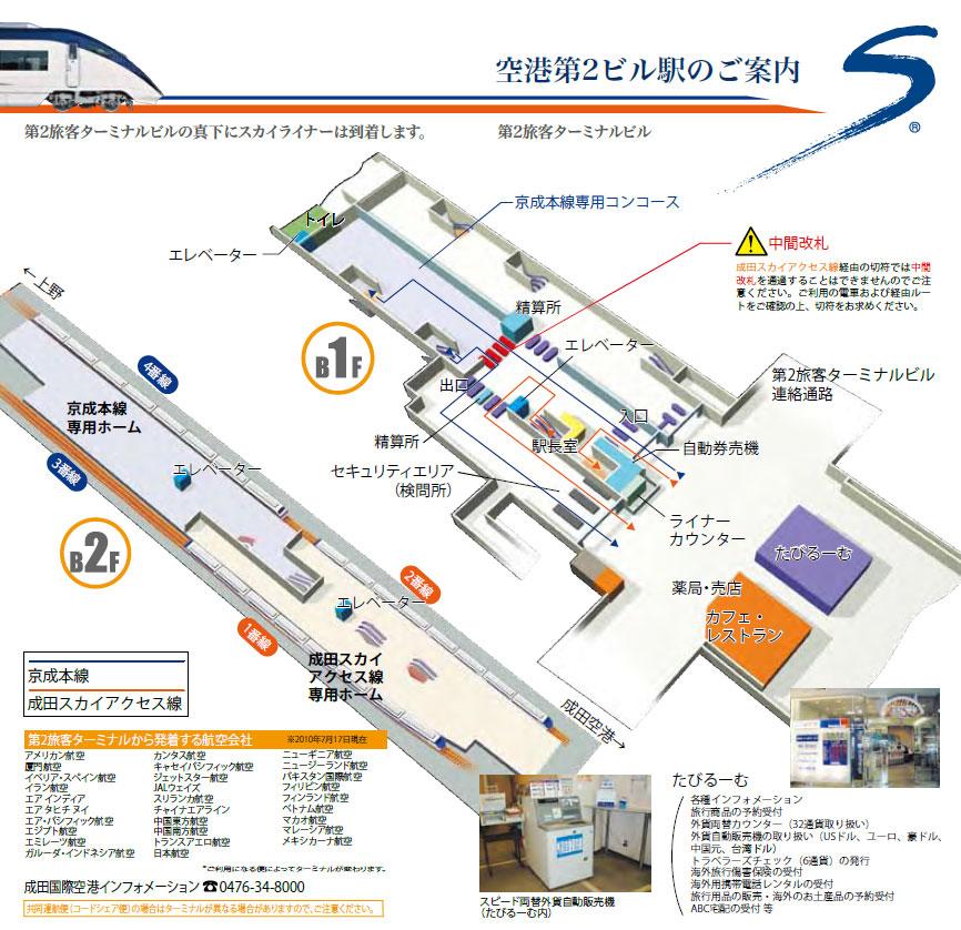 電車でのアクセス | 成田国際空港公式WEBサイト